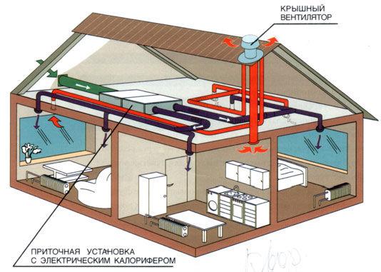 Системы_вентиляции_здания